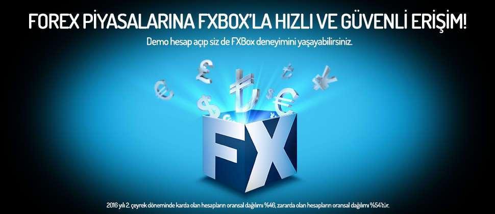 Yapı kredi forex